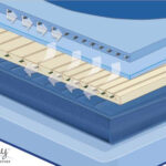 Jupiter 2-chamber air mattress bed