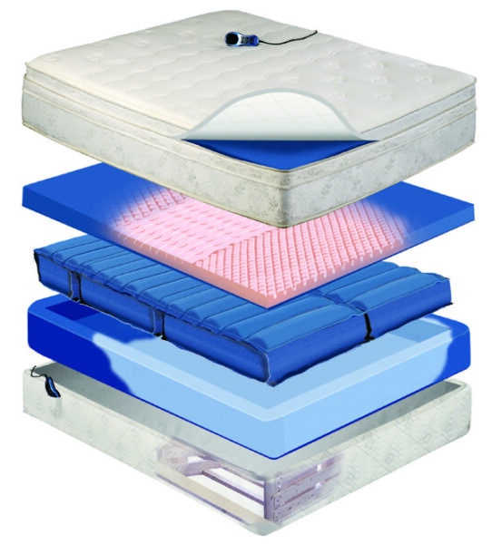 Operetta 660 luxury air bed