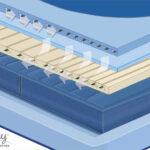 Orion 6-chamber air mattress bed