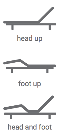 ravel adjustable bed base positions